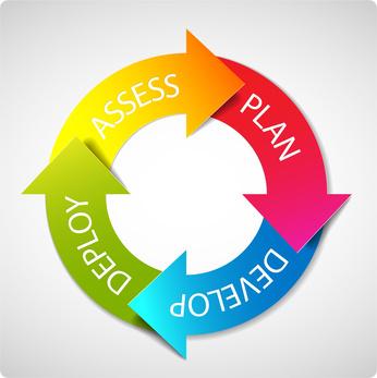 организация процесса бюджетирования от бис-аутсорсинг